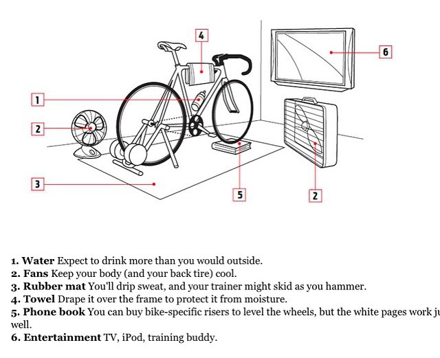 winter cycling man cave